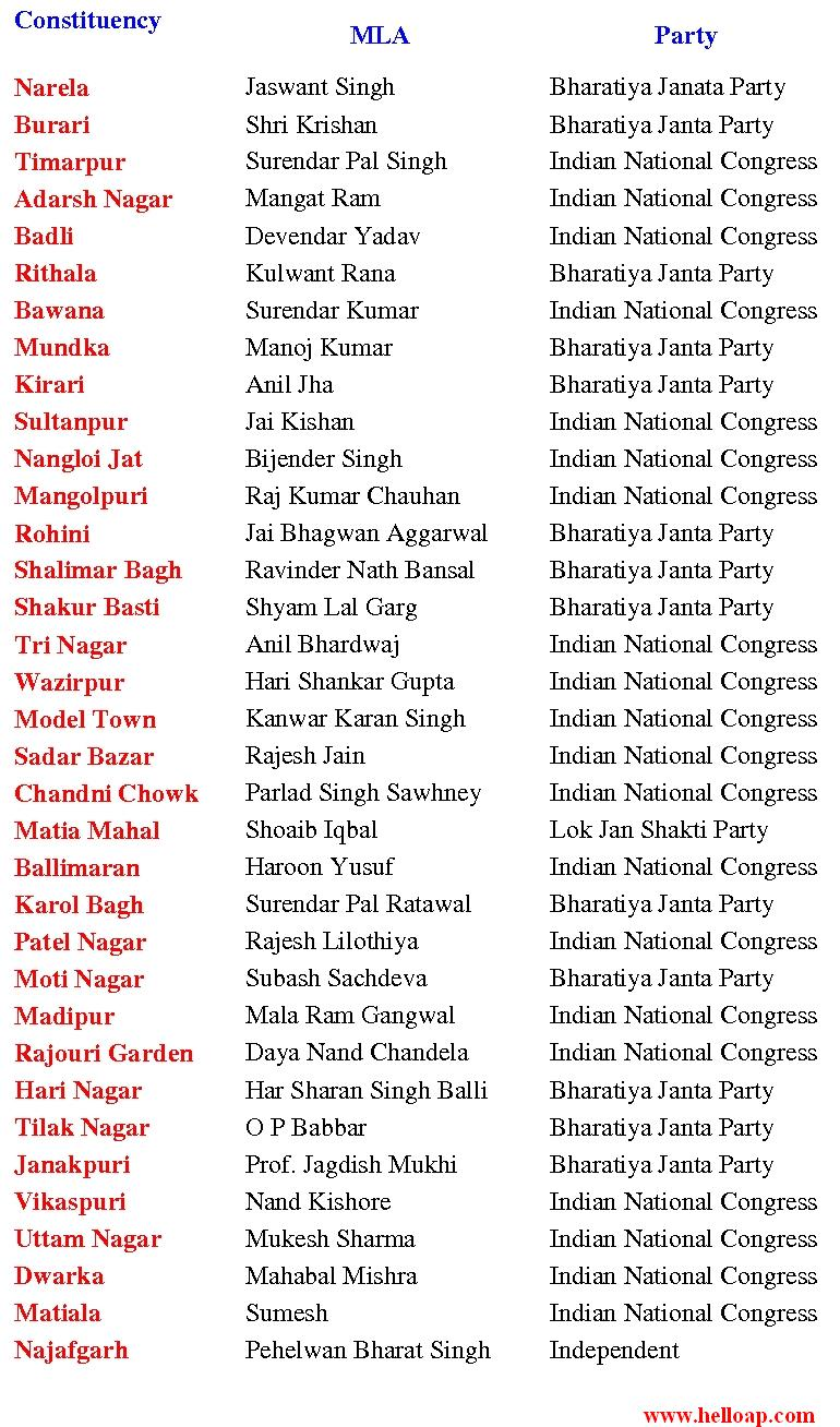 Delhi Constituency_1