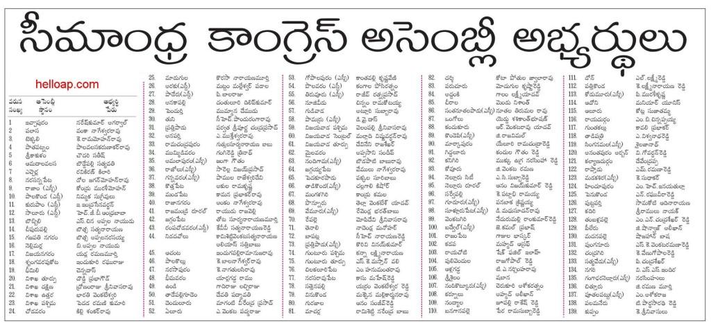 Congress MLA List