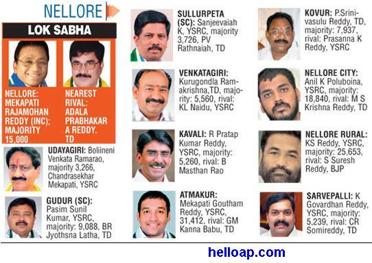 New MLAs in Nellore 2014