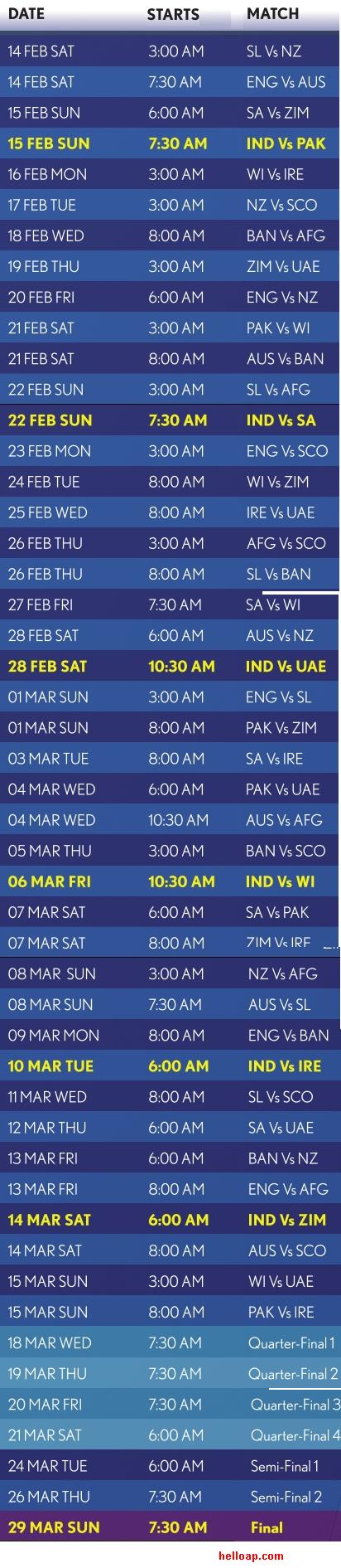 World Cup Cricket Matches 2015