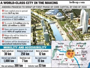Ap capital amaravati latest master plan layout and seed capital amaravati master plan latest malvernweather Choice Image