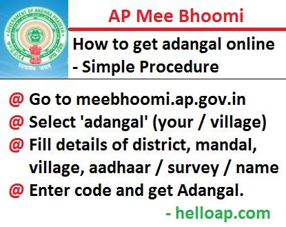 AP Mee Bhoomi Adangal