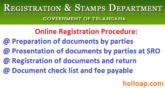 Online Registration in TS