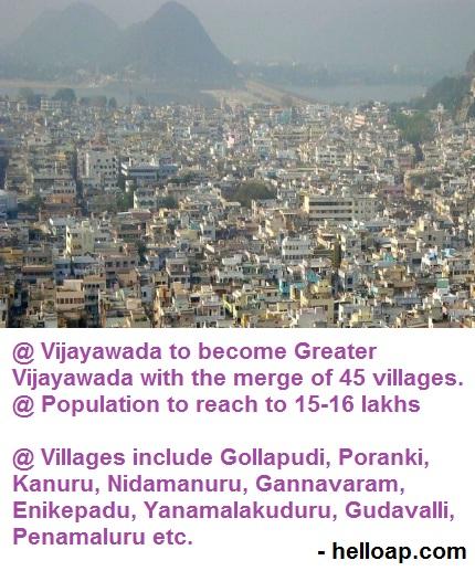 GVMC Vijayawada